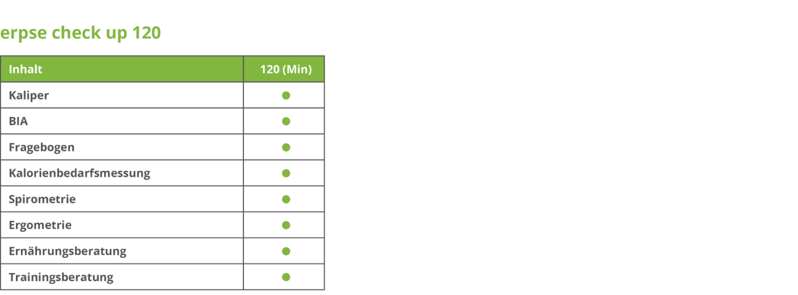 Modultabellen_erpse Website_checkup_120