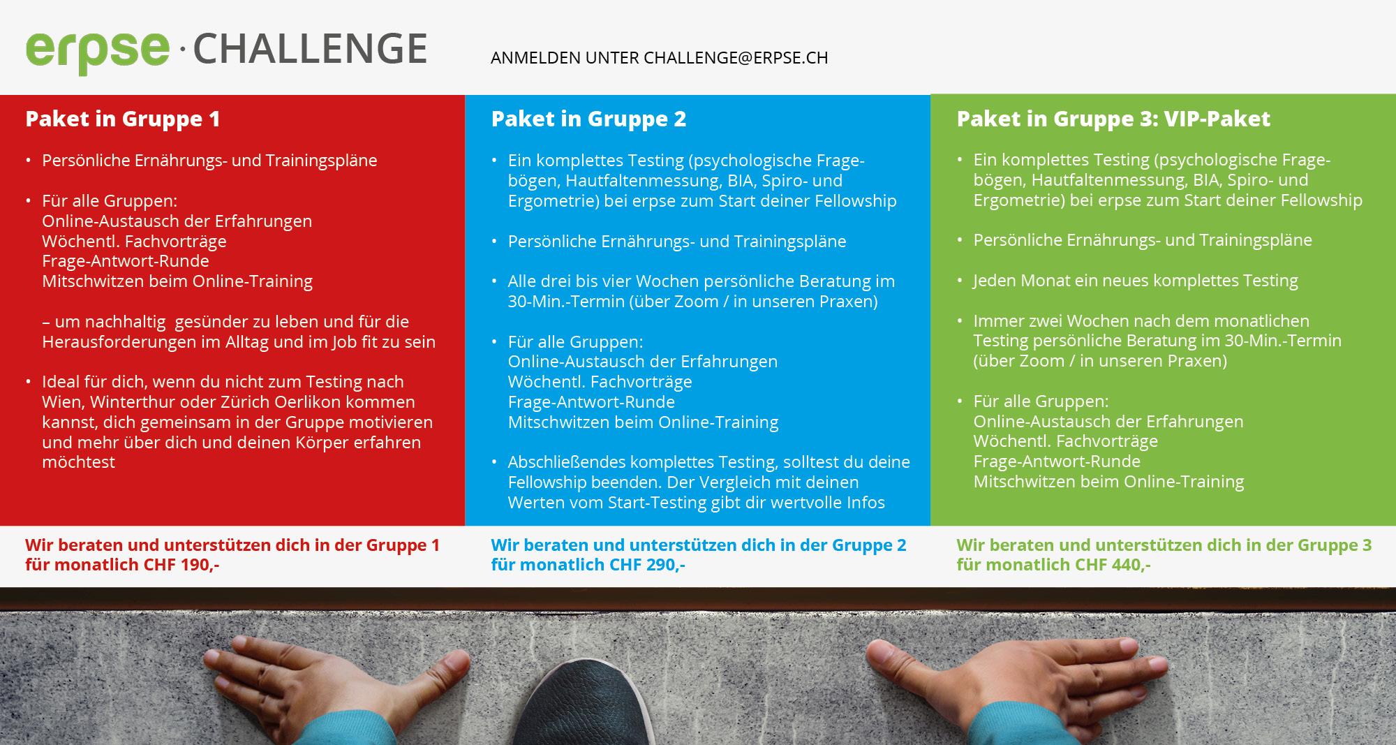 Neues CHALLENGE Gruppenbild neu
